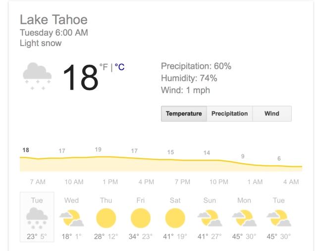 Tahoe Weather Dec 30